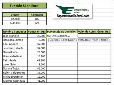 Funcion SI en Excel