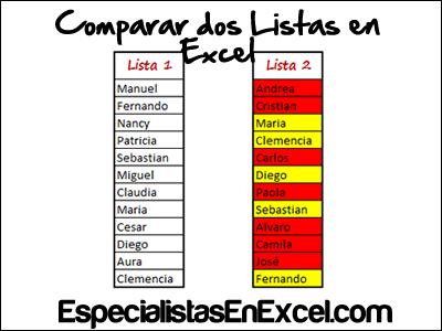 comparar dos Listas en Excel